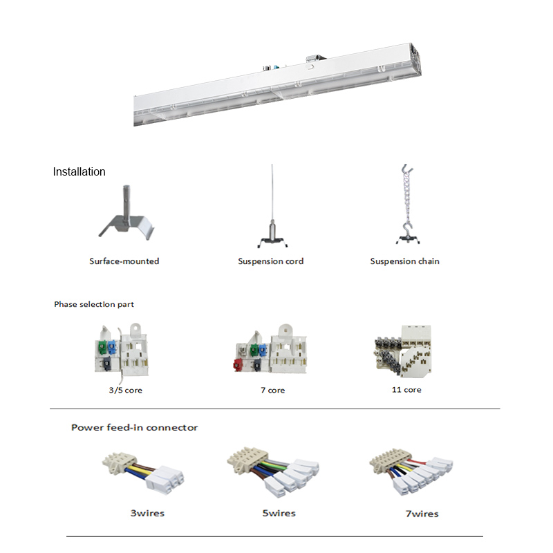 Trunking linear light