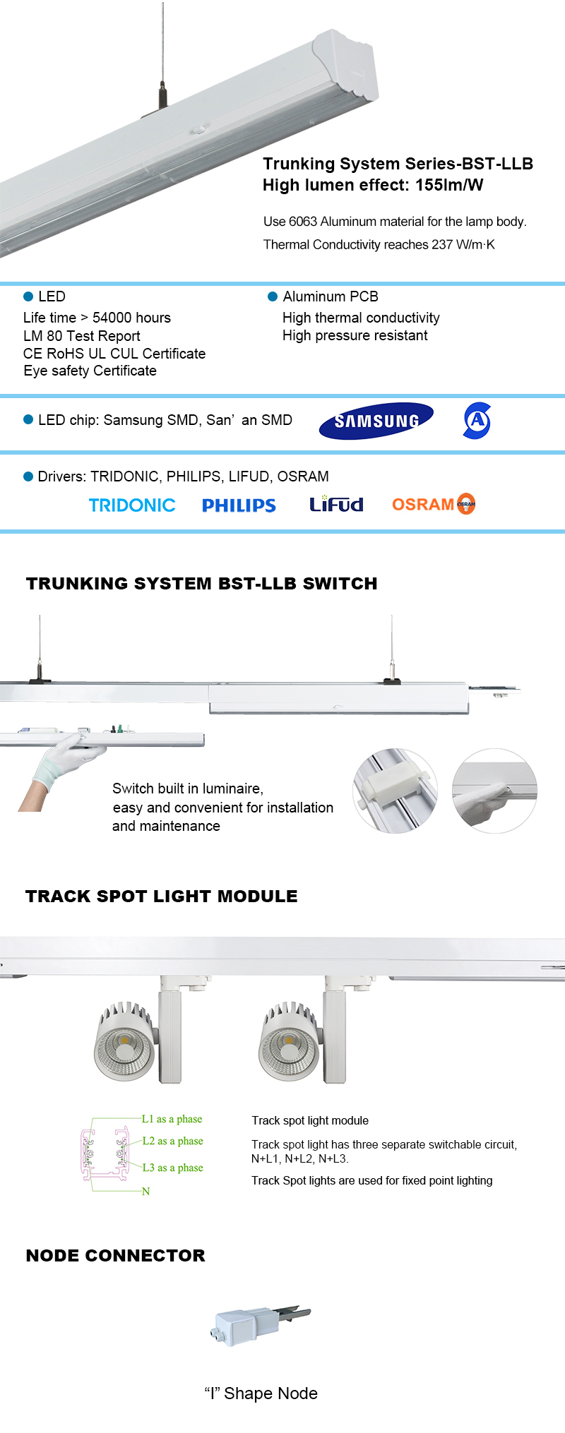 Led Linear Trunking System Ce Rohs 155lm W B Model Track