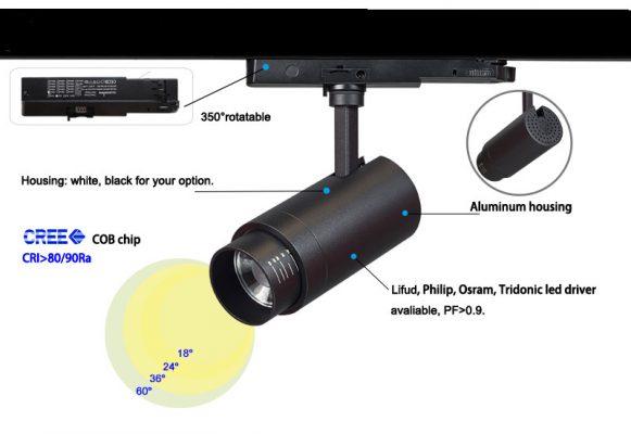 Adjustable led track light