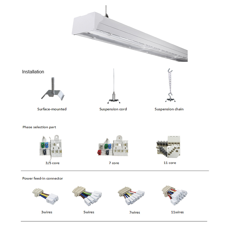 linear trunking system